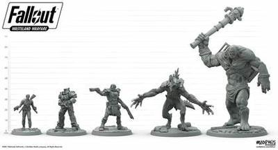 Fallout: Wasteland Warfare Starter Set - 6